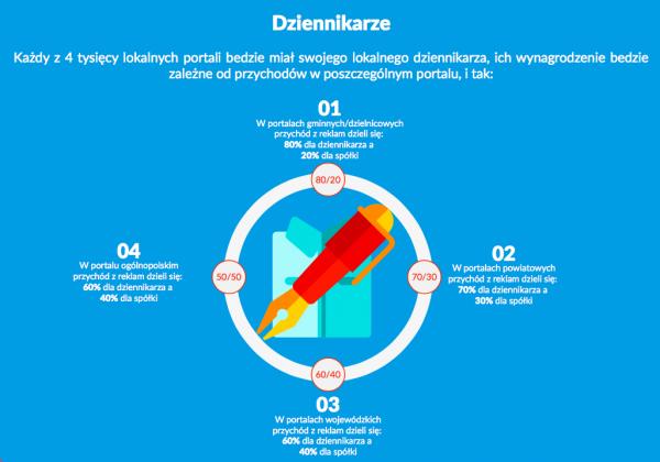 thumb_Zrzut%20ekranu%202017-01-24%20o%20